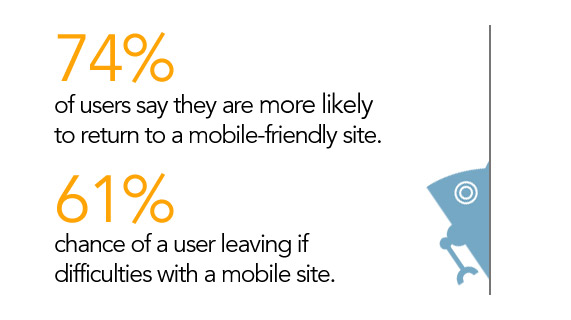 percentage-responsive-users